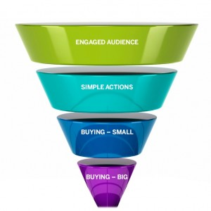 sales-funnel-graphic-1
