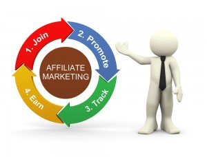 Affiliate Marketing Myths Busted